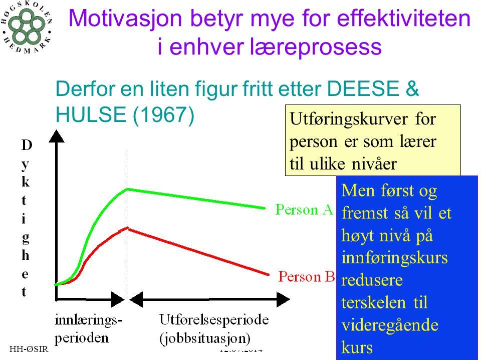HH-ØSIR12.07.201429 Motivasjon betyr mye for effektiviteten i enhver læreprosess Derfor en liten figur fritt etter DEESE & HULSE (1967) Utføringskurve