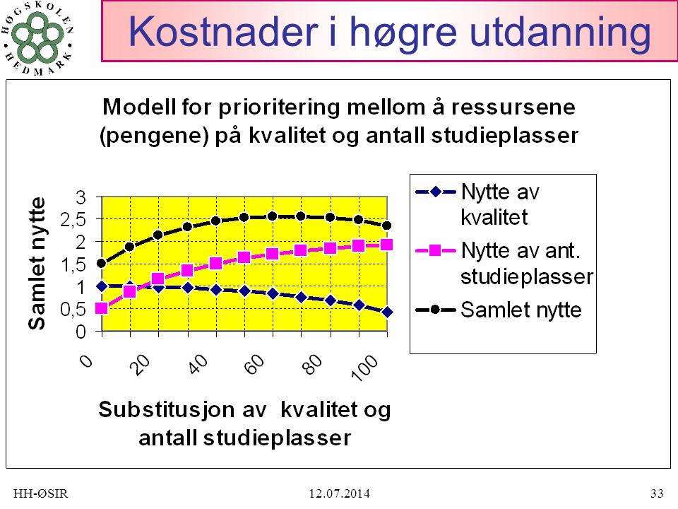 HH-ØSIR12.07.201433 Kostnader i høgre utdanning