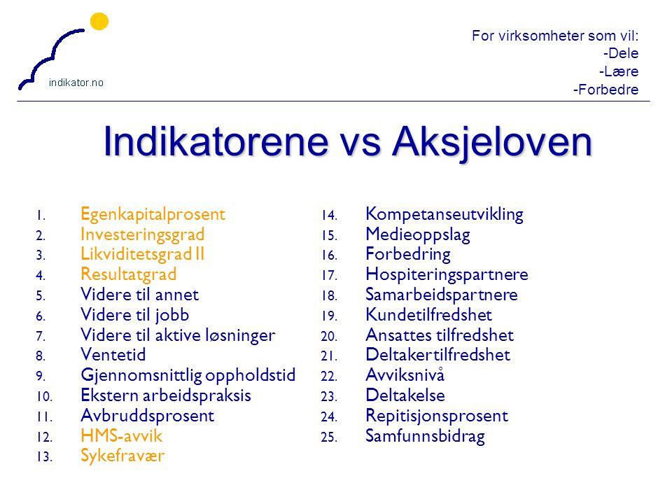 For virksomheter som vil: -Dele -Lære -Forbedre 18 Indikatorene vs Aksjeloven 1. Egenkapitalprosent 2. Investeringsgrad 3. Likviditetsgrad II 4. Resul