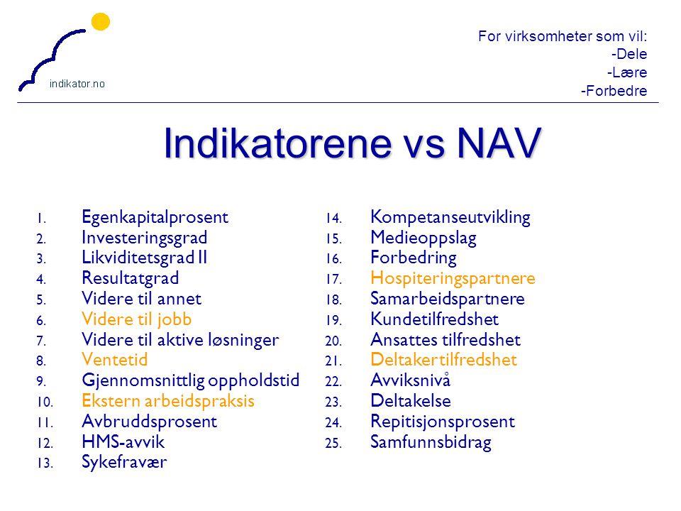 For virksomheter som vil: -Dele -Lære -Forbedre 19 Indikatorene vs NAV 1. Egenkapitalprosent 2. Investeringsgrad 3. Likviditetsgrad II 4. Resultatgrad