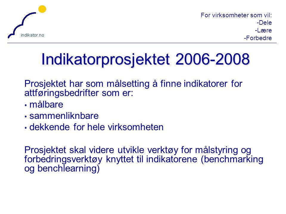 For virksomheter som vil: -Dele -Lære -Forbedre 3 Indikatorprosjektet ble startet opp i regi av Attføringsbedriftene Sør og var i 2006 drevet av 4 bedrifter: Teli, Eikli, Lillesand Produkter og Durapart.