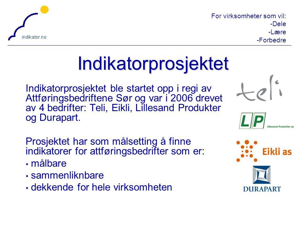For virksomheter som vil: -Dele -Lære -Forbedre 3 Indikatorprosjektet ble startet opp i regi av Attføringsbedriftene Sør og var i 2006 drevet av 4 bed