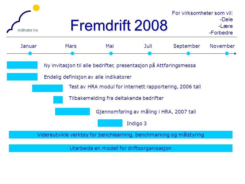 For virksomheter som vil: -Dele -Lære -Forbedre 32 Fremdrift 2008 JanuarNovemberMarsSeptemberJuliMai Endelig definisjon av alle indikatorer Test av HR