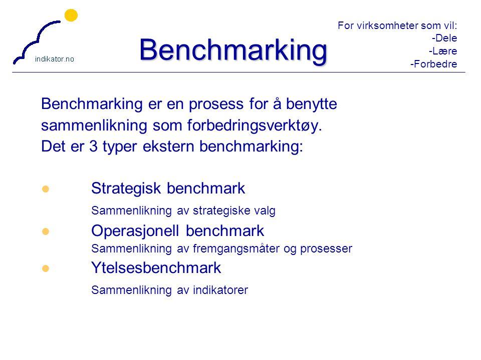 For virksomheter som vil: -Dele -Lære -Forbedre 37 Benchmarking Benchmarking er en prosess for å benytte sammenlikning som forbedringsverktøy. Det er