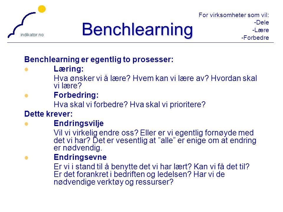 For virksomheter som vil: -Dele -Lære -Forbedre 40 Benchlearning Benchlearning er egentlig to prosesser: Læring: Hva ønsker vi å lære? Hvem kan vi lær