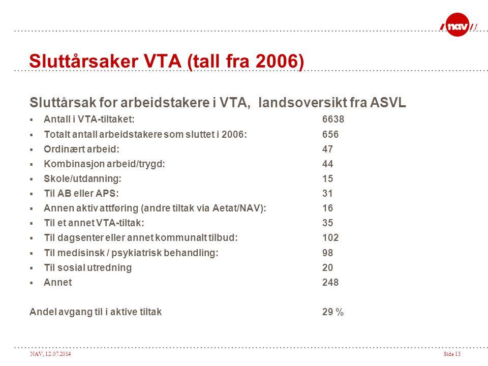 NAV, 12.07.2014Side 13 Sluttårsaker VTA (tall fra 2006) Sluttårsak for arbeidstakere i VTA, landsoversikt fra ASVL  Antall i VTA-tiltaket:6638  Tota