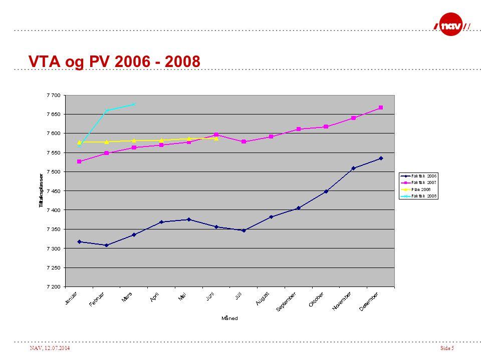 NAV, 12.07.2014Side 5 VTA og PV 2006 - 2008