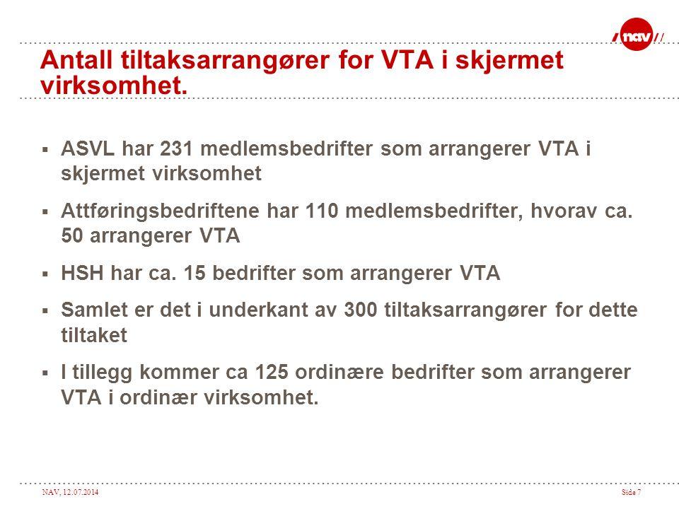 NAV, 12.07.2014Side 7 Antall tiltaksarrangører for VTA i skjermet virksomhet.  ASVL har 231 medlemsbedrifter som arrangerer VTA i skjermet virksomhet