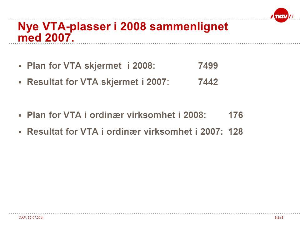 NAV, 12.07.2014Side 8 Nye VTA-plasser i 2008 sammenlignet med 2007.  Plan for VTA skjermet i 2008: 7499  Resultat for VTA skjermet i 2007:7442  Pla
