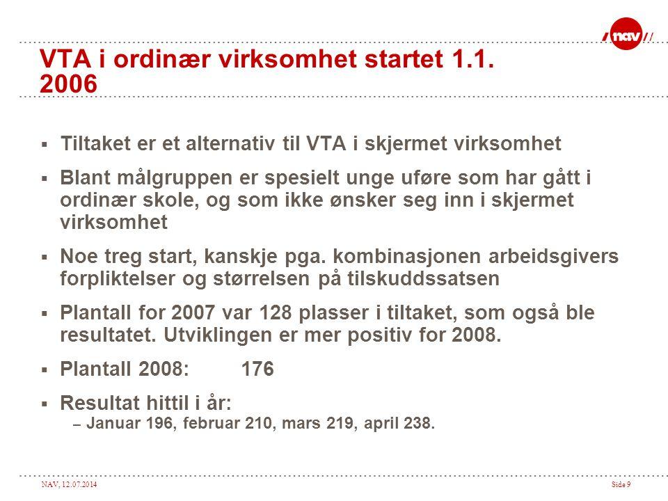 NAV, 12.07.2014Side 9 VTA i ordinær virksomhet startet 1.1. 2006  Tiltaket er et alternativ til VTA i skjermet virksomhet  Blant målgruppen er spesi