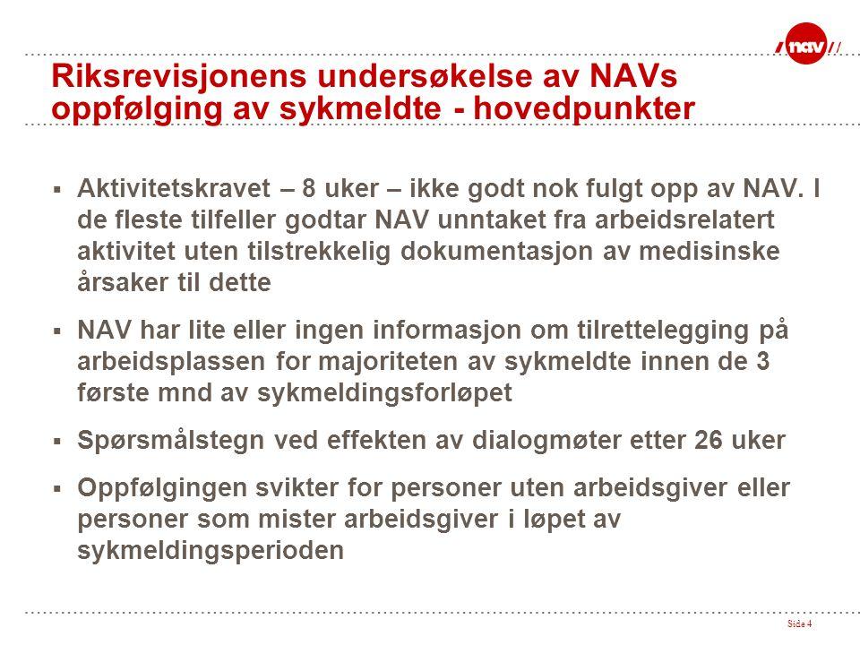 Side 4 Riksrevisjonens undersøkelse av NAVs oppfølging av sykmeldte - hovedpunkter  Aktivitetskravet – 8 uker – ikke godt nok fulgt opp av NAV.