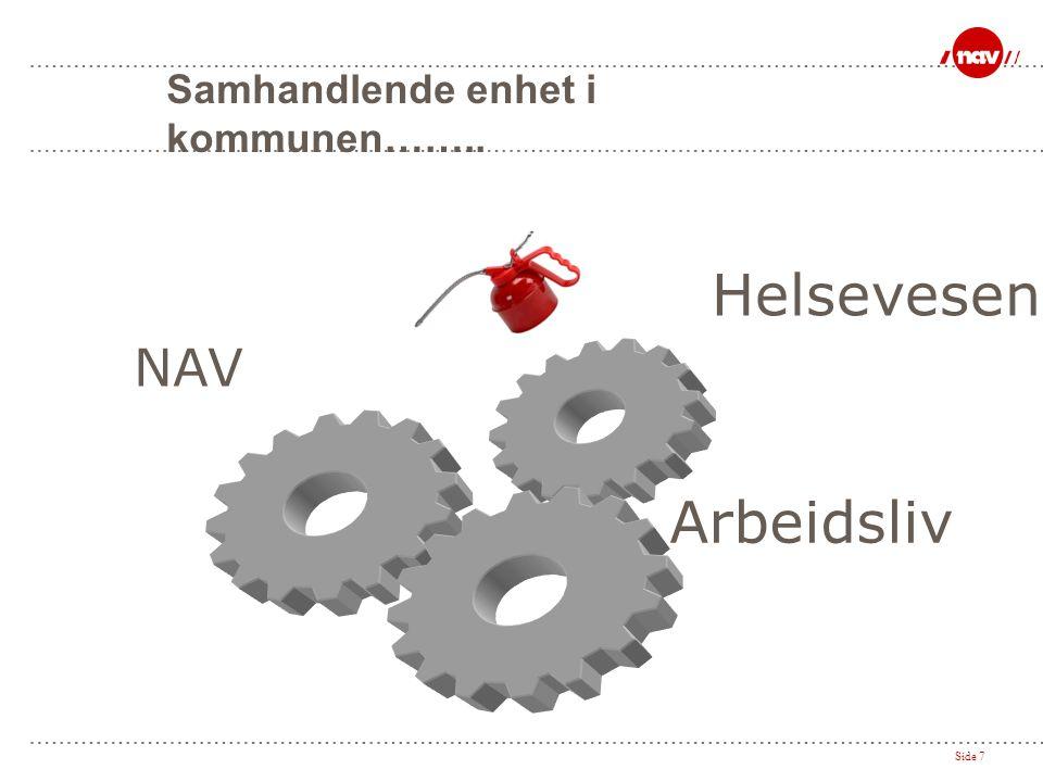 Side 7 Arbeidsliv Helsevesen NAV Samhandlende enhet i kommunen……..