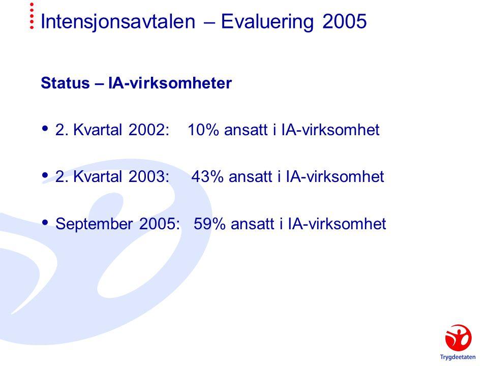 Intensjonsavtalen – Evaluering 2005 Status – IA-virksomheter  2.