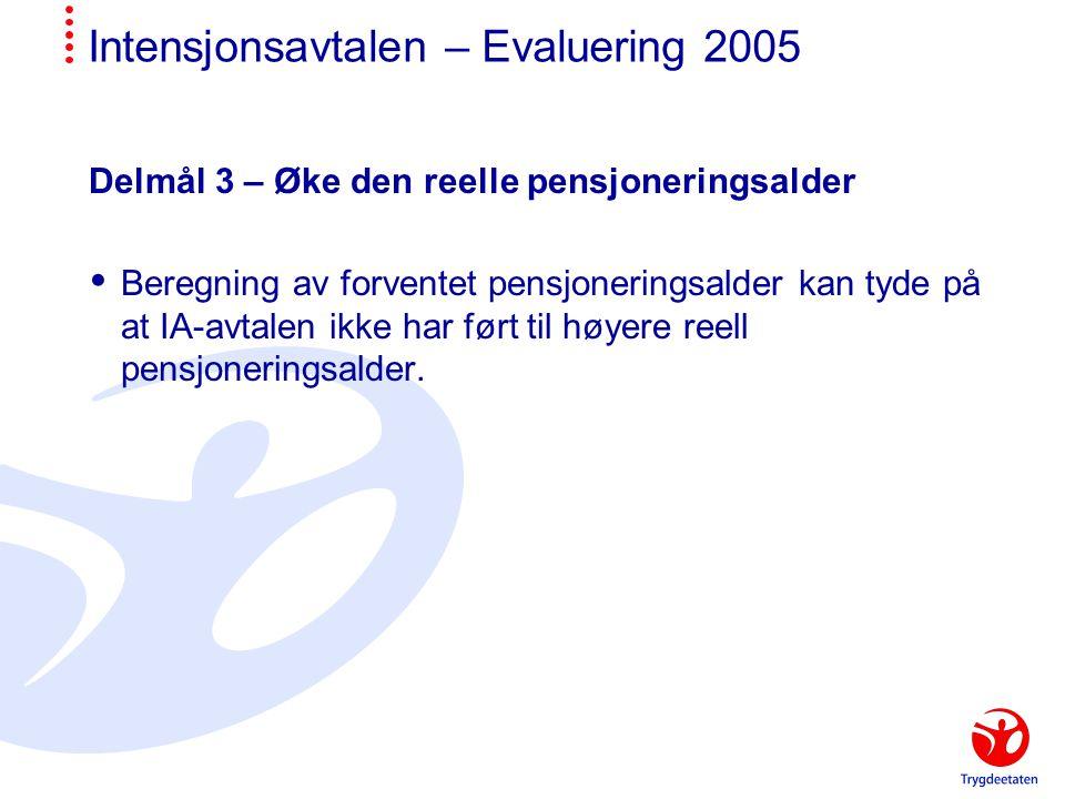 Intensjonsavtalen – Evaluering 2005 Delmål 3 – Øke den reelle pensjoneringsalder  Beregning av forventet pensjoneringsalder kan tyde på at IA-avtalen ikke har ført til høyere reell pensjoneringsalder.