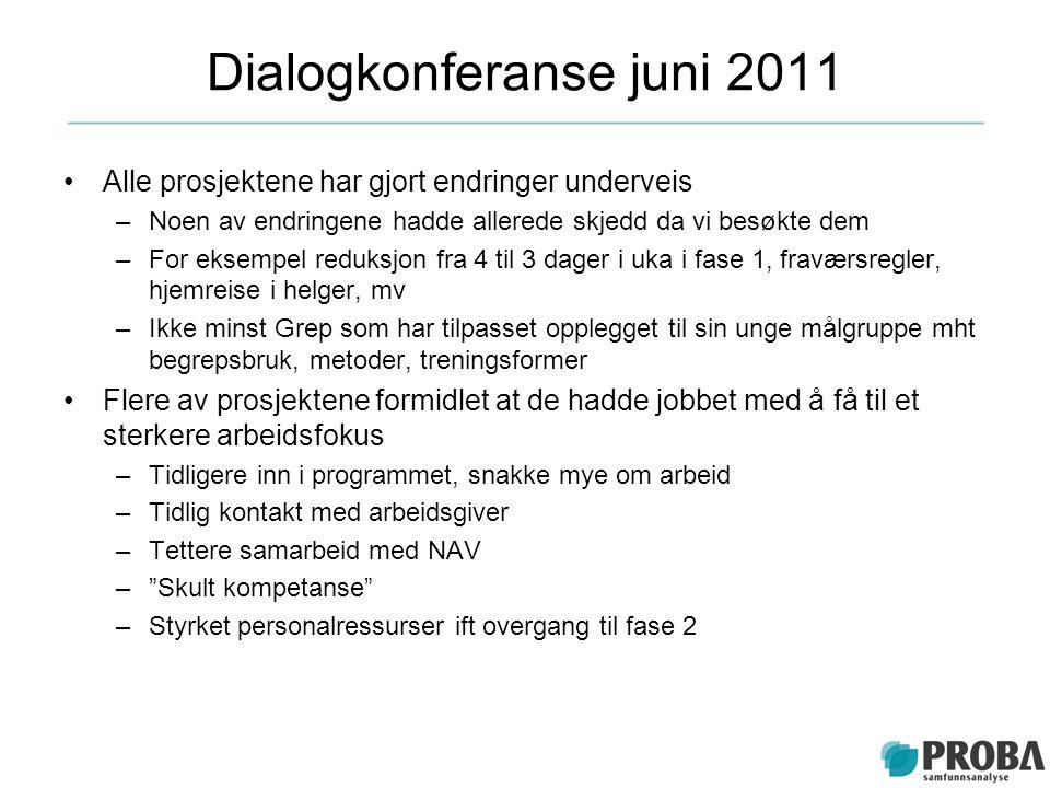 Dialogkonferanse juni 2011 Alle prosjektene har gjort endringer underveis –Noen av endringene hadde allerede skjedd da vi besøkte dem –For eksempel re