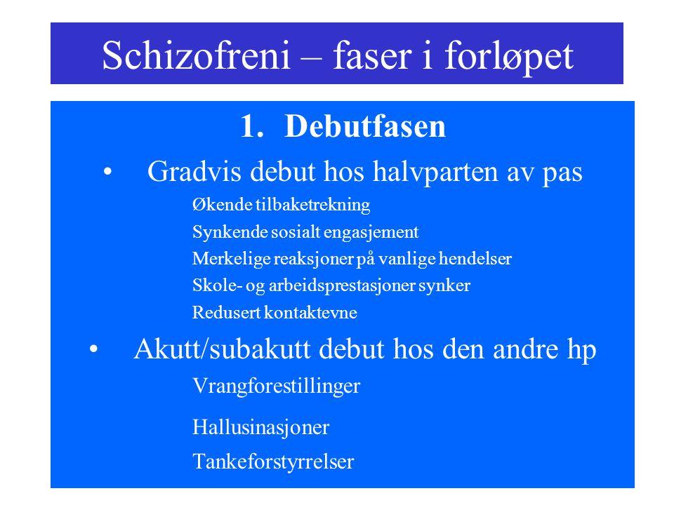 Schizofreni – faser i forløpet 1.Debutfasen Gradvis debut hos halvparten av pas Økende tilbaketrekning Synkende sosialt engasjement Merkelige reaksjon