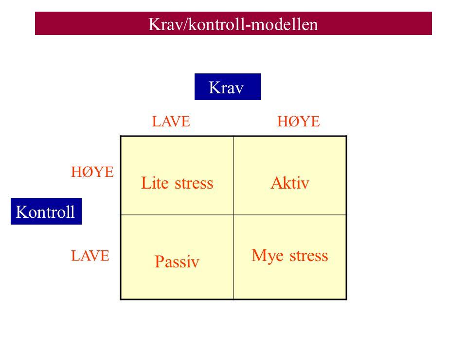 Krav/kontroll-modellen Lite stressAktiv Passiv Mye stress Krav LAVEHØYE Kontroll HØYE LAVE