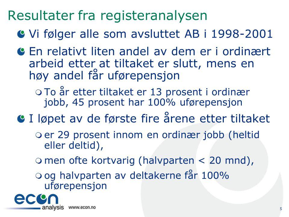 5 Resultater fra registeranalysen Vi følger alle som avsluttet AB i 1998-2001 En relativt liten andel av dem er i ordinært arbeid etter at tiltaket er slutt, mens en høy andel får uførepensjon  To år etter tiltaket er 13 prosent i ordinær jobb, 45 prosent har 100% uførepensjon I løpet av de første fire årene etter tiltaket  er 29 prosent innom en ordinær jobb (heltid eller deltid),  men ofte kortvarig (halvparten < 20 mnd),  og halvparten av deltakerne får 100% uførepensjon