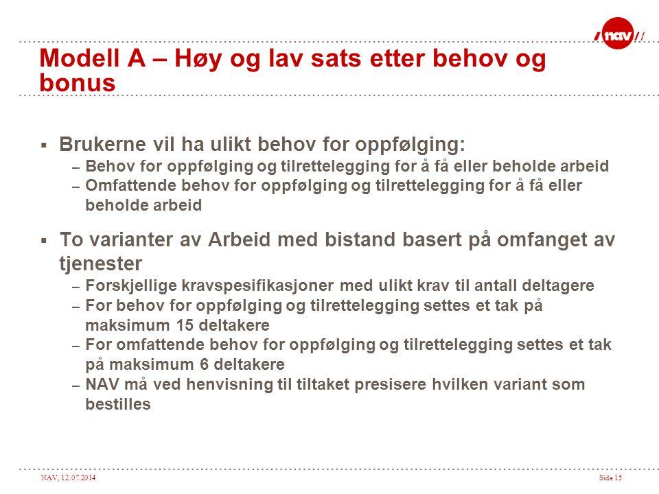 NAV, 12.07.2014Side 15 Modell A – Høy og lav sats etter behov og bonus  Brukerne vil ha ulikt behov for oppfølging: – Behov for oppfølging og tilrett