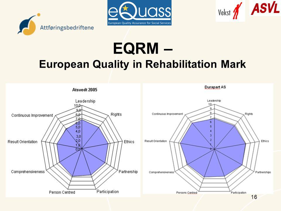 16 EQRM – European Quality in Rehabilitation Mark
