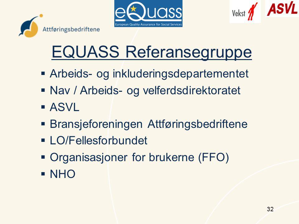 32 EQUASS Referansegruppe  Arbeids- og inkluderingsdepartementet  Nav / Arbeids- og velferdsdirektoratet  ASVL  Bransjeforeningen Attføringsbedriftene  LO/Fellesforbundet  Organisasjoner for brukerne (FFO)  NHO