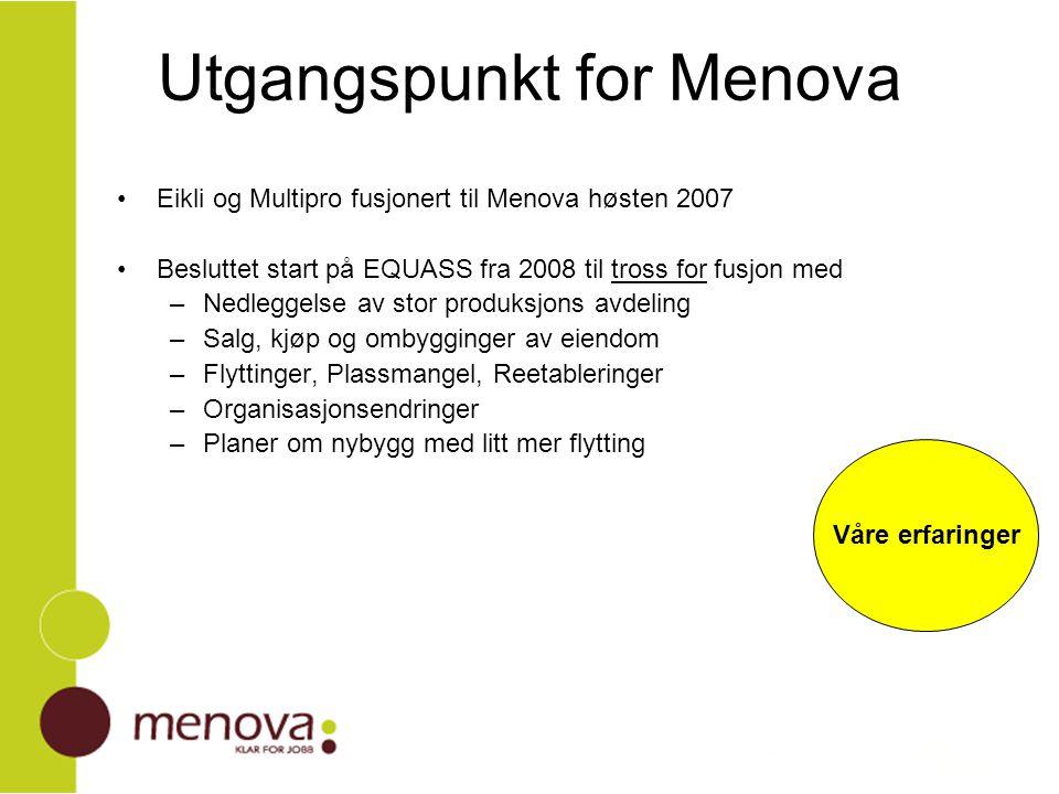 Utgangspunkt for Menova Eikli og Multipro fusjonert til Menova høsten 2007 Besluttet start på EQUASS fra 2008 til tross for fusjon med –Nedleggelse av