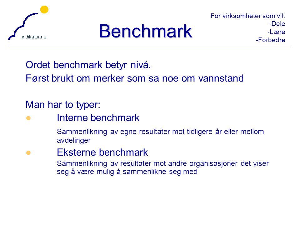 For virksomheter som vil: -Dele -Lære -Forbedre 23 Benchmark Ordet benchmark betyr nivå. Først brukt om merker som sa noe om vannstand Man har to type