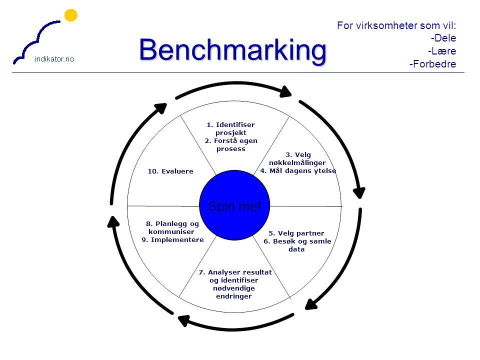For virksomheter som vil: -Dele -Lære -Forbedre 25 Benchmarking 1. Identifiser prosjekt 2. Forstå egen prosess Spin me! 3. Velg nøkkelmålinger 4. Mål