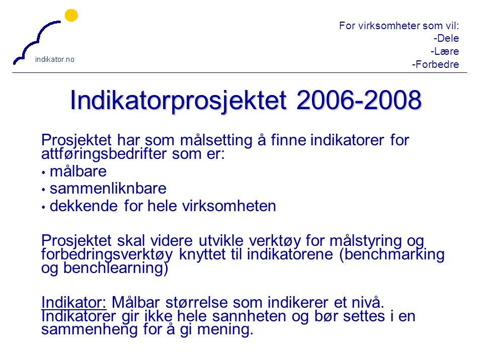 For virksomheter som vil: -Dele -Lære -Forbedre 4 Indikatorprosjektet ble startet opp i regi av Attføringsbedriftene Sør og var i 2006 drevet av 4 bedrifter: Teli, Eikli, Lillesand Produkter og Durapart.