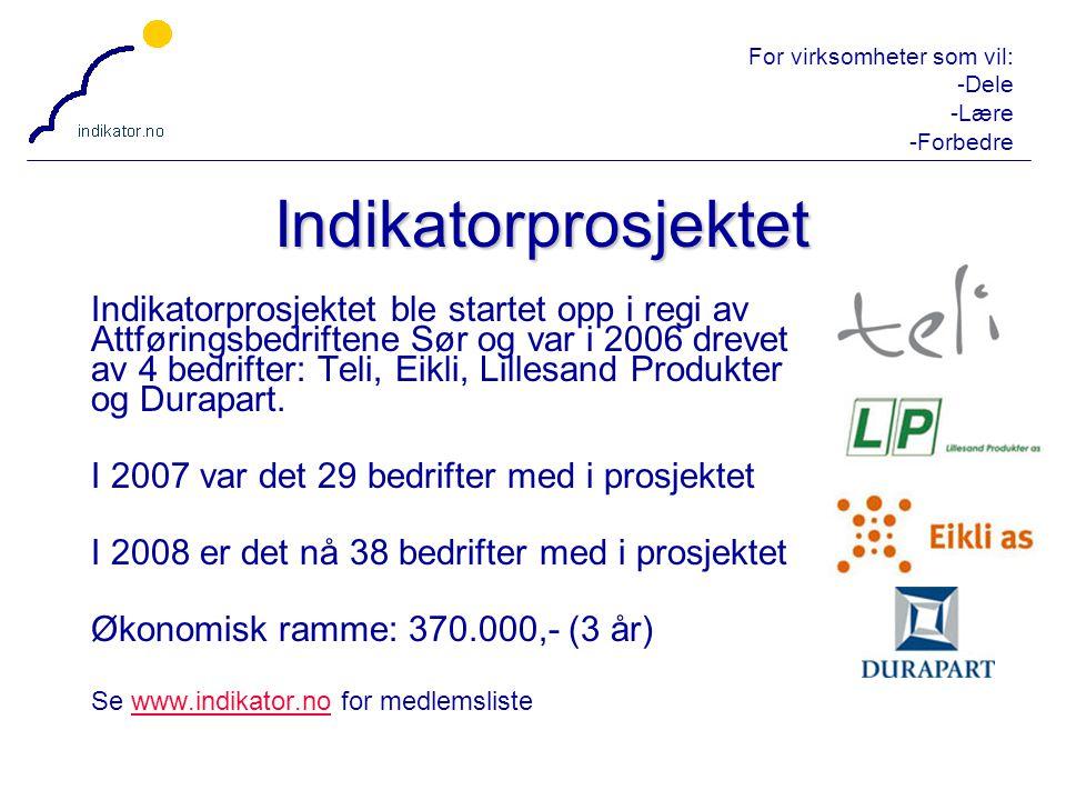 For virksomheter som vil: -Dele -Lære -Forbedre 4 Indikatorprosjektet ble startet opp i regi av Attføringsbedriftene Sør og var i 2006 drevet av 4 bed