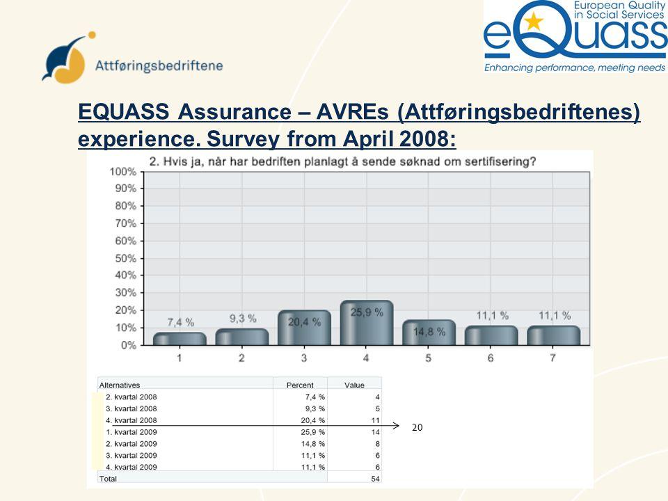 EQUASS Assurance – AVREs (Attføringsbedriftenes) experience. Survey from April 2008: 20