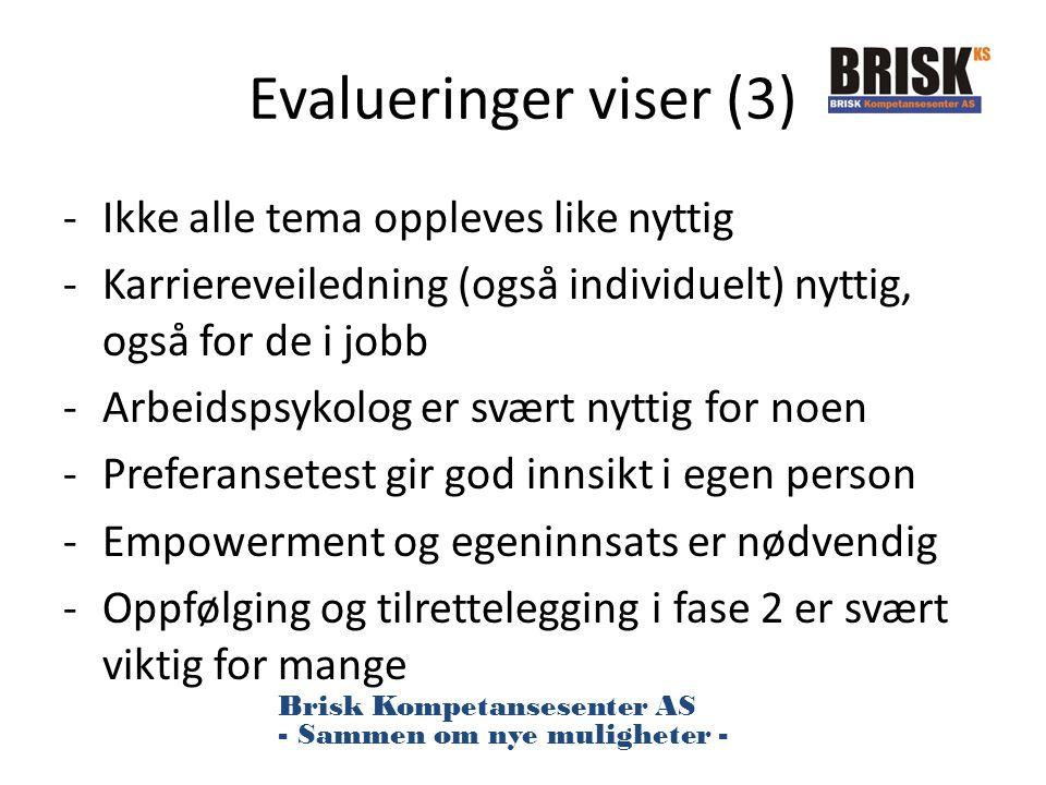 Evalueringer viser (3) -Ikke alle tema oppleves like nyttig -Karriereveiledning (også individuelt) nyttig, også for de i jobb -Arbeidspsykolog er svær