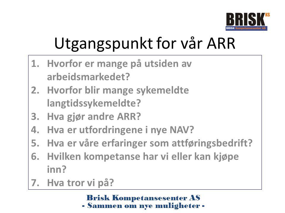 Utgangspunkt for vår ARR Brisk Kompetansesenter AS - Sammen om nye muligheter - 1.Hvorfor er mange på utsiden av arbeidsmarkedet? 2.Hvorfor blir mange