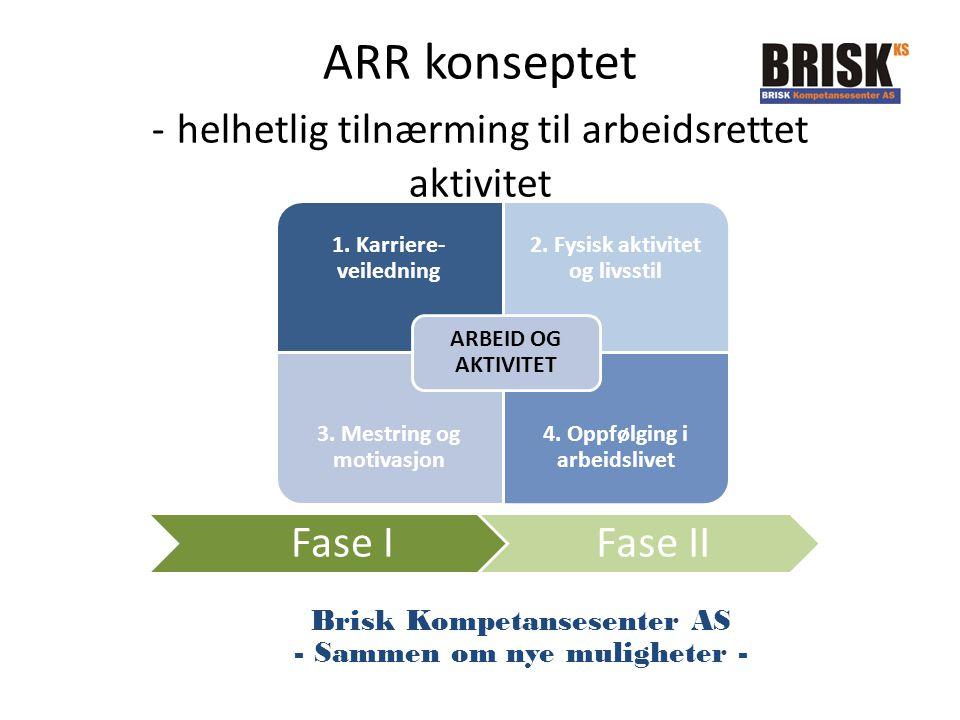 Fase I Fase II ARR konseptet - helhetlig tilnærming til arbeidsrettet aktivitet Brisk Kompetansesenter AS - Sammen om nye muligheter - 1. Karriere- ve