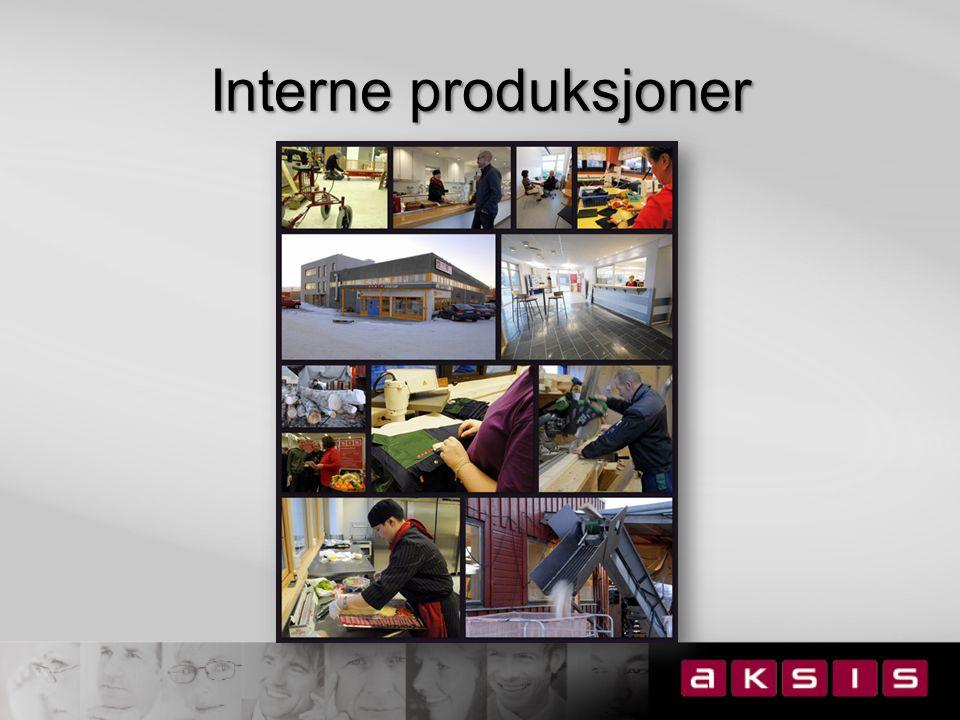 Interne produksjoner