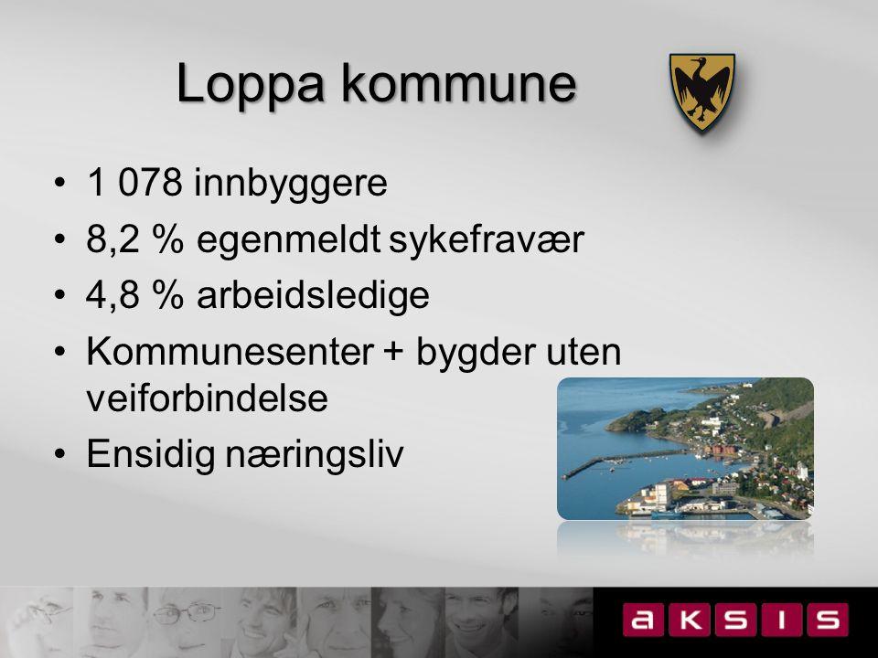 Hasvik kommune 934 innbyggere 8,0 % egenmeldt sykefravær 5,8 % arbeidsledige Øy kommune Ensidig næringsliv