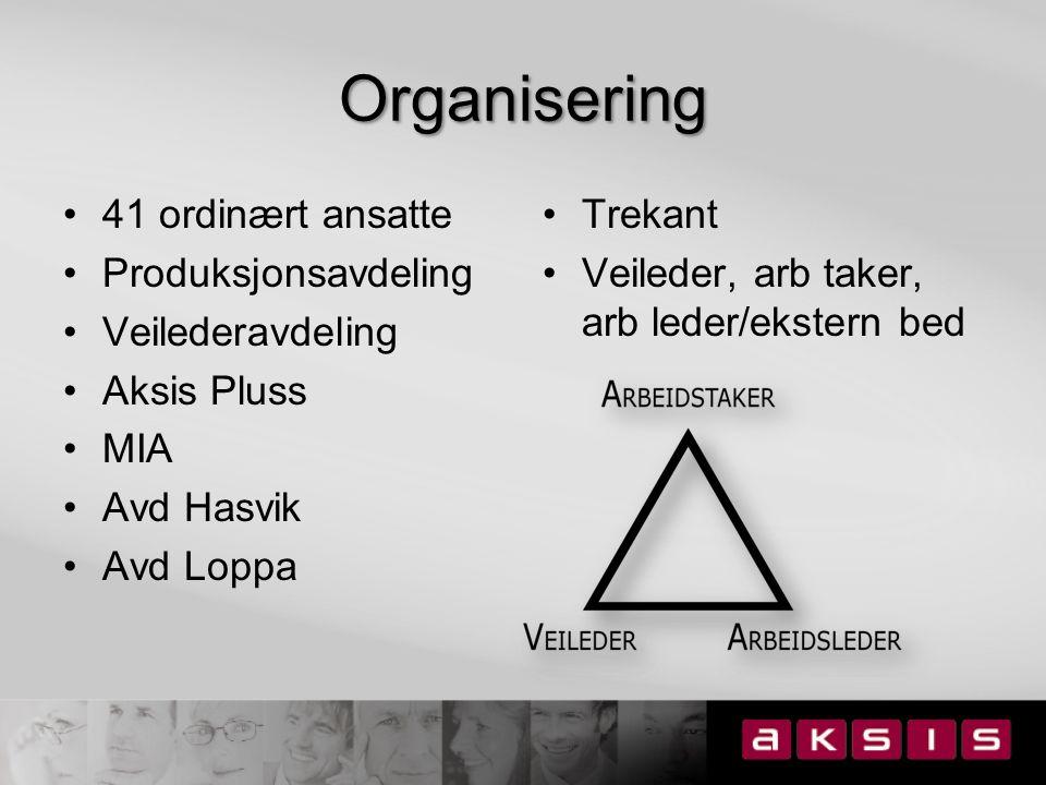 Organisering 41 ordinært ansatte Produksjonsavdeling Veilederavdeling Aksis Pluss MIA Avd Hasvik Avd Loppa Trekant Veileder, arb taker, arb leder/ekstern bed