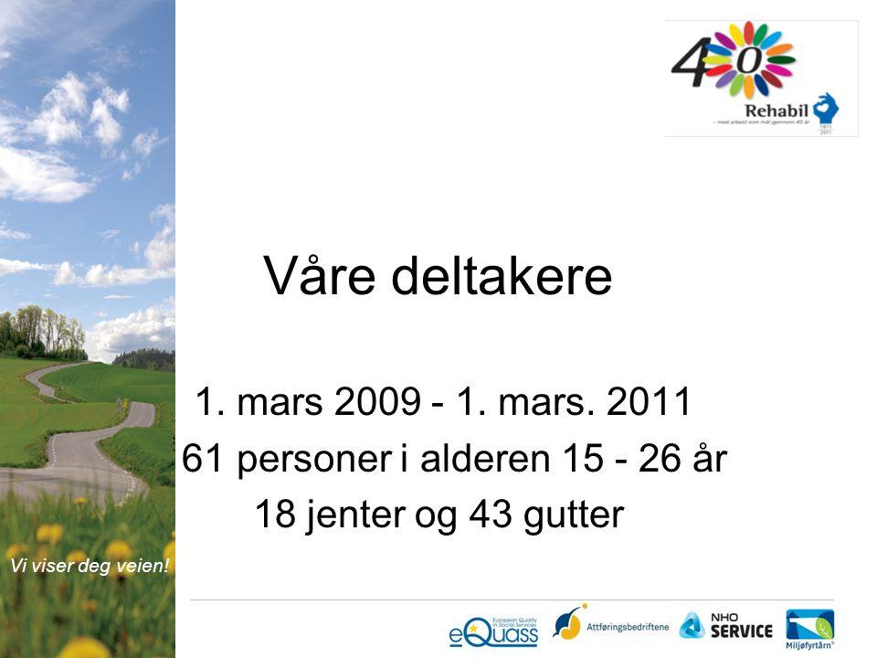 Vi viser deg veien. Våre deltakere 1. mars 2009 - 1.