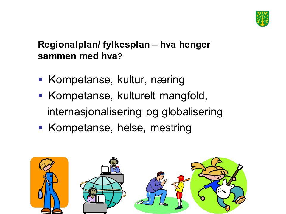 Regionalplan/ fylkesplan – hva henger sammen med hva .