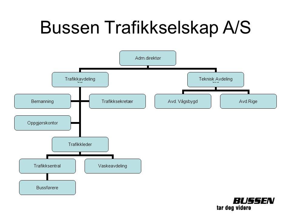 Bussen Trafikkselskap A/S Adm.direktør Trafikkavdeling Trafikksjef Trafikkleder Trafikksentral Bussførere Vaskeavdeling BemanningTrafikksekretær Oppgj