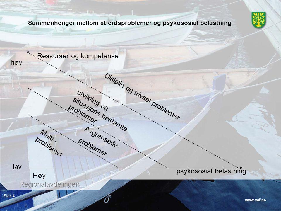 www.vaf.no Regionalavdelingen Side 15 Hva kjennetegner et problemforebyggende miljø.