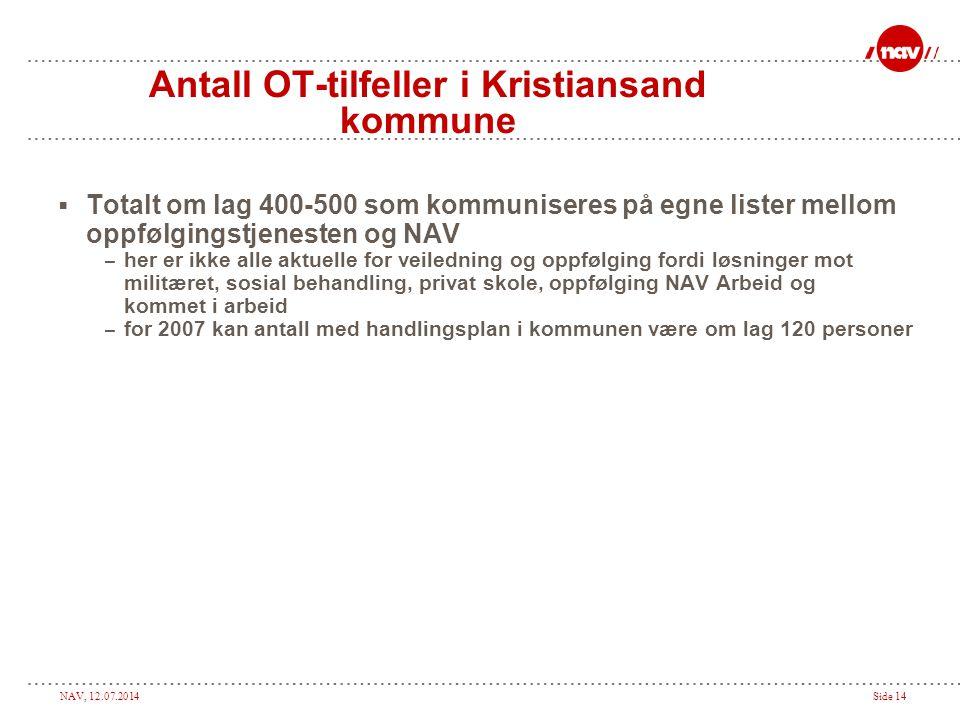 NAV, 12.07.2014Side 14 Antall OT-tilfeller i Kristiansand kommune  Totalt om lag 400-500 som kommuniseres på egne lister mellom oppfølgingstjenesten og NAV – her er ikke alle aktuelle for veiledning og oppfølging fordi løsninger mot militæret, sosial behandling, privat skole, oppfølging NAV Arbeid og kommet i arbeid – for 2007 kan antall med handlingsplan i kommunen være om lag 120 personer