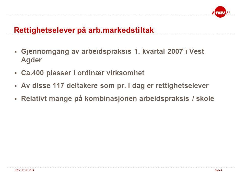 NAV, 12.07.2014Side 4 Rettighetselever på arb.markedstiltak  Gjennomgang av arbeidspraksis 1.