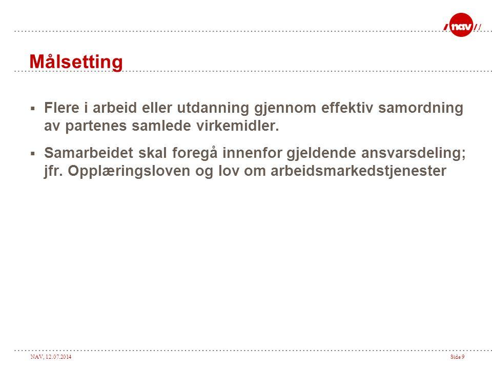 NAV- veiledning for ungdom under 25 år NAV Kristiansand Ungetat
