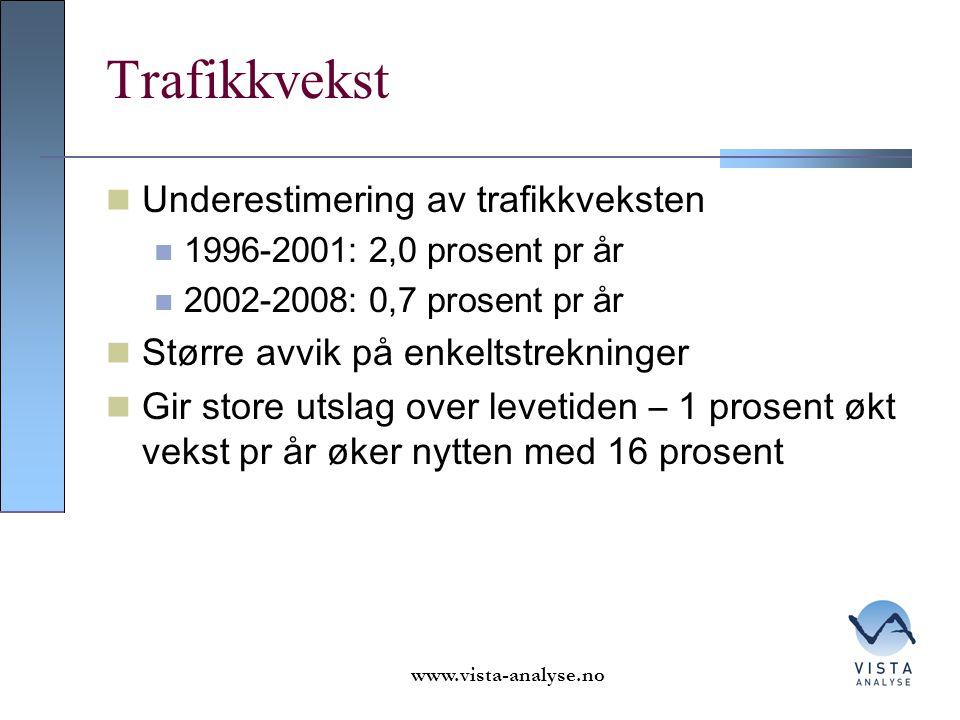 Trafikkvekst Underestimering av trafikkveksten 1996-2001: 2,0 prosent pr år 2002-2008: 0,7 prosent pr år Større avvik på enkeltstrekninger Gir store utslag over levetiden – 1 prosent økt vekst pr år øker nytten med 16 prosent www.vista-analyse.no