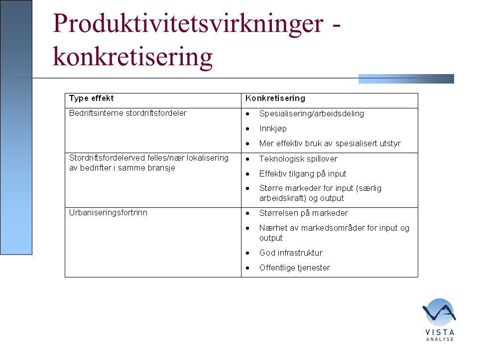 Produktivitetsvirkninger - konkretisering