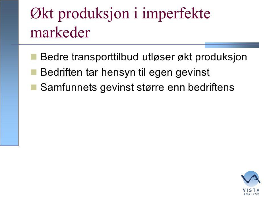 Økt produksjon i imperfekte markeder Bedre transporttilbud utløser økt produksjon Bedriften tar hensyn til egen gevinst Samfunnets gevinst større enn bedriftens