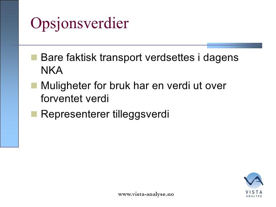 Opsjonsverdier Bare faktisk transport verdsettes i dagens NKA Muligheter for bruk har en verdi ut over forventet verdi Representerer tilleggsverdi www.vista-analyse.no