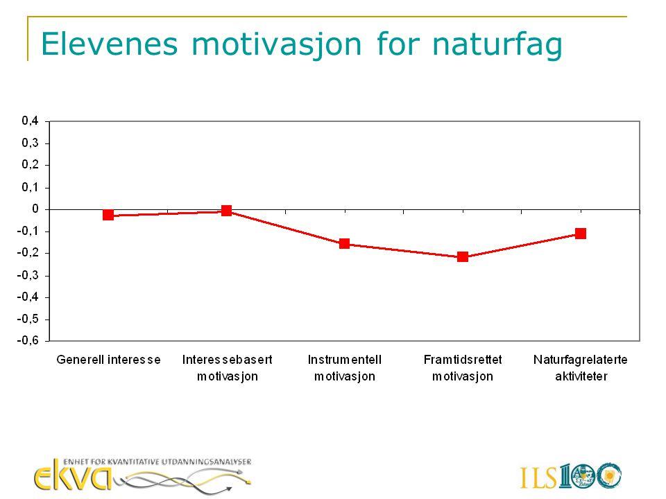 Elevenes motivasjon for naturfag