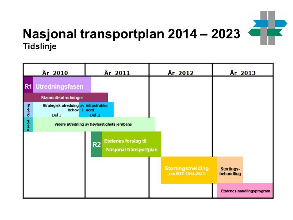 Nasjonal transportplan 2014 - 2023 Sektorvise stamnettutredninger Regionvise møter mellom styringsgruppen for Nasjonal transportplan og fylkeskommunene og fire største byer juni 2011
